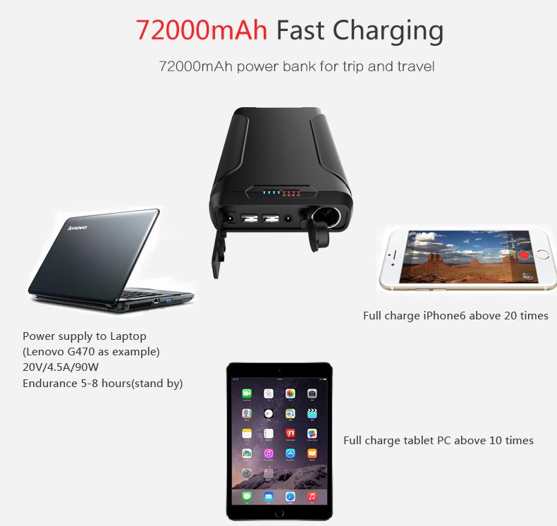 12v 266wh Laptop Power Bank With 12v Dc Cigar Lighter